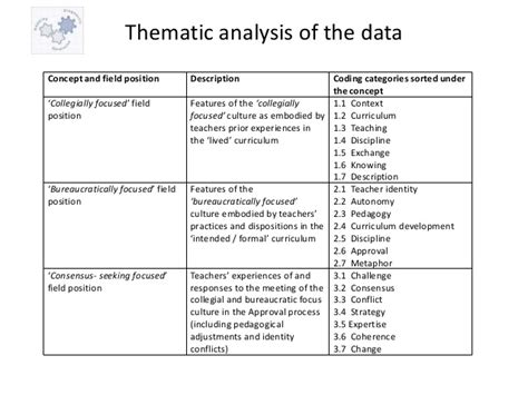 theme analysis essay template how to write a thesis for a thematic analysis