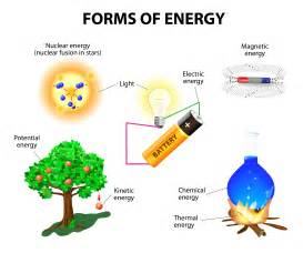 Light Energy Examples Pics For Gt Examples Of Light Energy For Kids