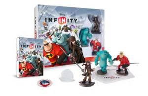 Disney Infinity Explained Disney Infinity Gameplay Explained