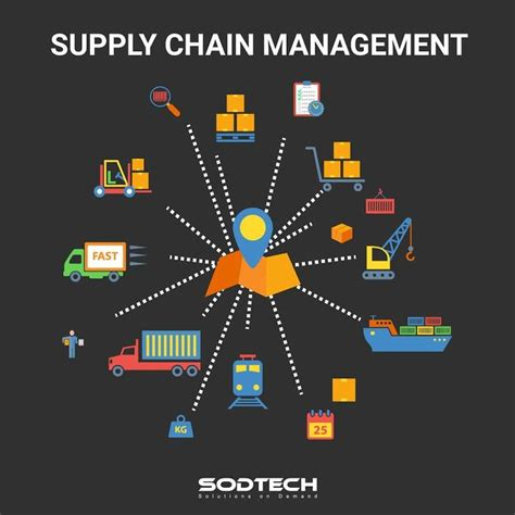 Top Mba Supply Chain by Best 20 Supply Chain Process Ideas On Supply