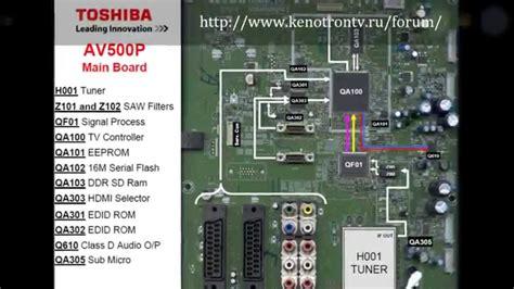 Cek Tv Lcd Toshiba toshiba 32av500p kenotrontv 陲隶霍雹霈霈隸霄雉霆霆雜雕 service