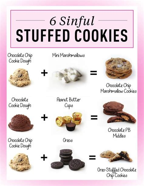 Do Cookies Make You Shop by 6 Hacks To Make Store Bought Cookie Dough Even Better