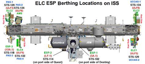 equipment layout wikipedia express logistics carrier wikipedia
