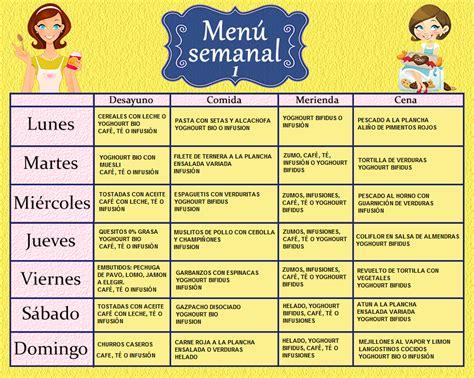 dieta disociada tabla de alimentos dieta disociada y tabla de alimentos compatibles menus