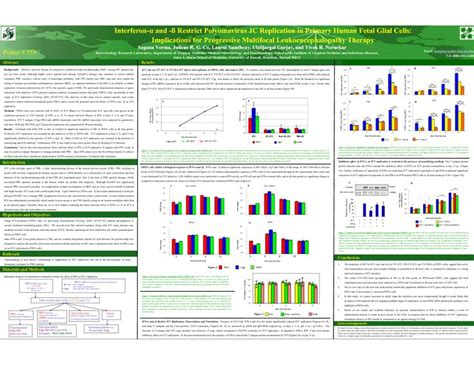 Research Poster Templates Powerpoint Template For Scientific Poster Pdf Professional Life How To Make A Poster Template In Powerpoint