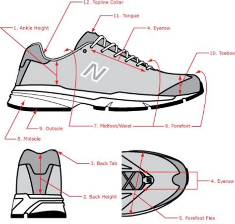 parts of shoes diagram 26 best images about footwear anatomy on