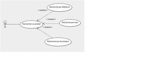 diagramme cas d utilisation extend uml diagramme de cas d utilisation par citron22 page 1