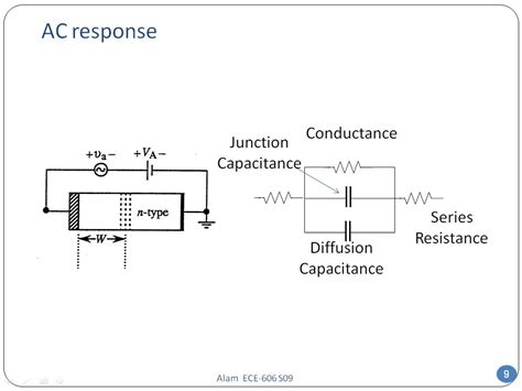 power diode lecture notes schottky diode lecture notes 28 images phenitec semiconductor corp tecchnical lecture of the