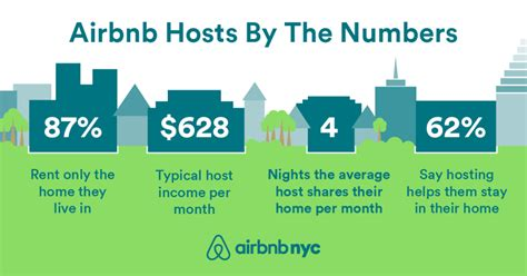airbnb user statistics home and away is airbnb a threat to the affordable