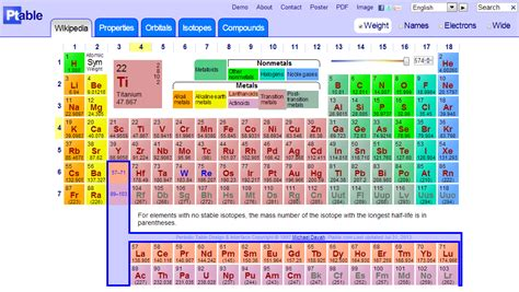 Color Coded Periodic Table by Ptable Educator Review