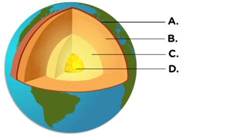 structure of the earth diagram to label natuurwetenskappe graad 9