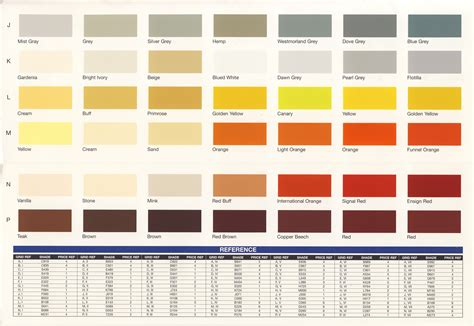 jotun paint shade card related keywords jotun paint
