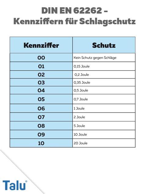 aussenlen kaufen ip schutzklassen ip schutzklassen f 252 r innen au 223 enbereich