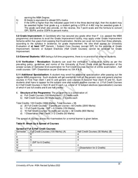 Mba Net Syllabus by Mba Syllabus 2013 Cbcgs Pattern