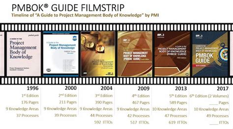q as for the pmbok guide sixth edition books pmbok 174 guide 6th edition trailer dipo tepede