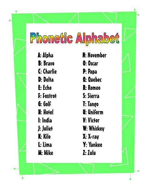printable version of phonetic alphabet pin by calendar printable on nato phonetic alphabet pdf