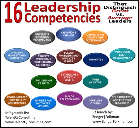 the missing leadership competency r childress