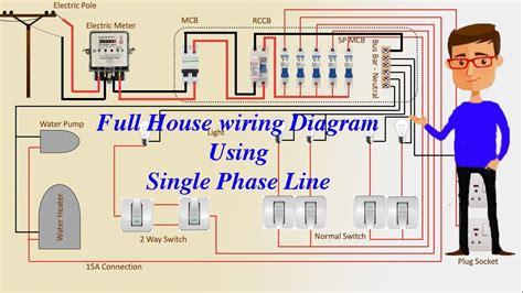 full house wiring diagram  single phase  energy