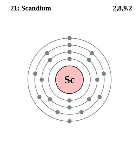 Number Of Protons In Silver by Diagram Of Protons Are In Silver Imageresizertool
