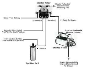 skytec starter wiring diagram skytec starter wiring diagram wiring diagram database gsmportal co