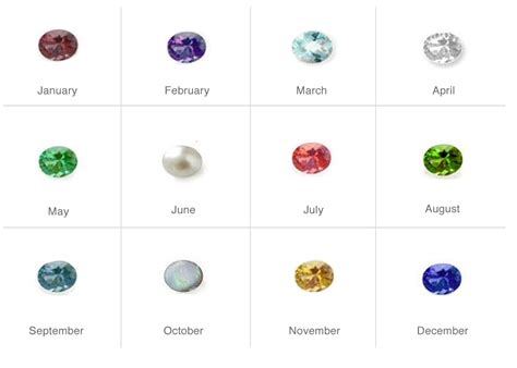 birthstone guide at hsn