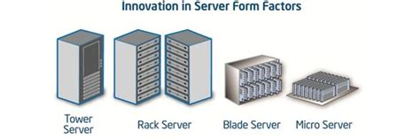 Difference Between Rack And Tower Server by What Is Microserver Definition From Whatis