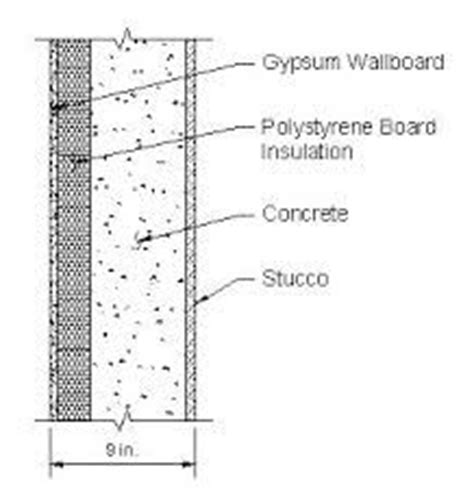 reinforced concrete wall section reinforced concrete beams and bar on pinterest