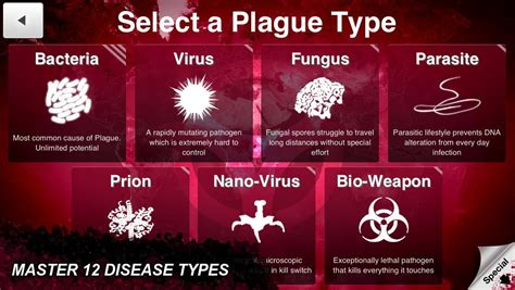 plague inc apk v1 12 1 mod all unlocked indir metin2force - Plague Apk