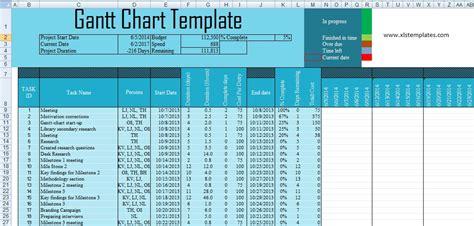 template xlsx excel gantt chart template in xlsx excel xls