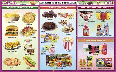 los alimentos no saludables 914 los alimentos no saludables maryland