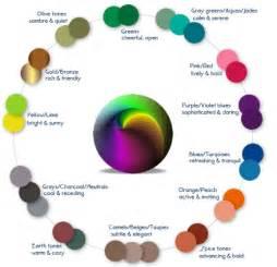 Home Colour Schemes Interior The Pub Design Company