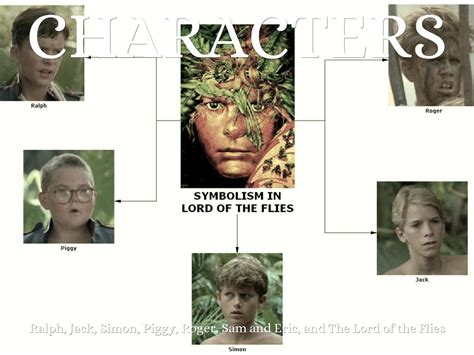 big symbols in lord of the flies lord of the foles book club presentation by gettomypres