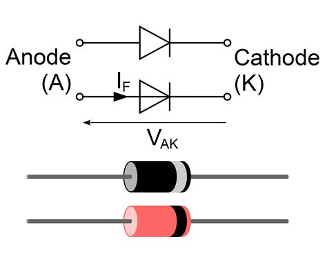 a diode definition define what a diode is 28 images file caract 233 ristique r 233 diode png wikimedia commons