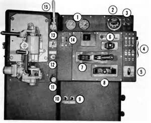 Air Brake System In Wdm2 Loco Emd Sd 40 Operator S Manual