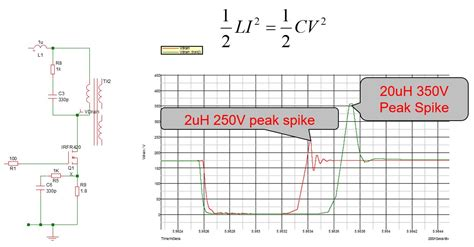 inductance z parameters inductance z parameters 28 images antenna link budget in ads momentum of tim ashworth lcr