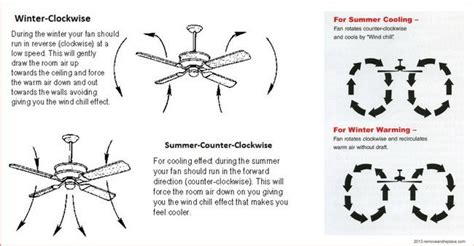 what direction should a ceiling fan turn 9 ways to make your home more energy efficient
