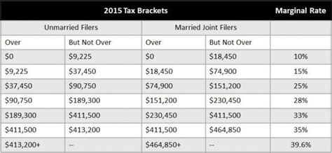personal income tax table 2014 newhairstylesformen2014