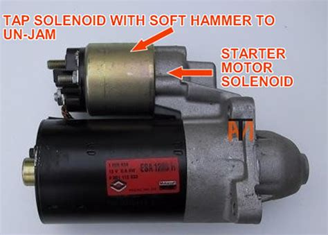 where is starter motor ask the mechanic starter motor