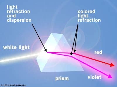 light bends how rainbows work howstuffworks