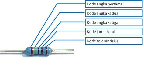 pengertian transistor d313 jenis resistor dan fungsinya 28 images jenis jenis komponen elektronika beserta fungsi dan