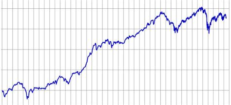 best blue chip dividend paying stocks best blue chip dividend paying stocks to invest in now for