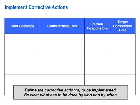 Pdca Problem Solving Template By Operational Excellence Consulting Root Cause Analysis And Corrective Plan Template