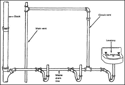 Distance From Floor Vent To Outter Wall Code - plumbing terminologies atlas cped