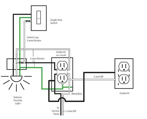 basic electrical wiring tutorial house diagrams counter