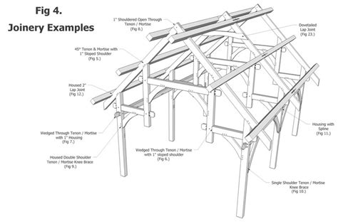 timber frame design details island school of building arts gt courses gt timber frame