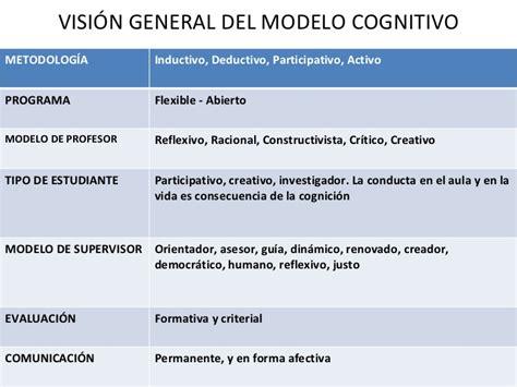 Modelo Curricular Verbal Cognitivo Capacitaci 243 N Modelos Pedag 243 Gicos
