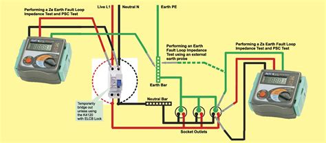 earth fault loop impedance testing non stop engineering