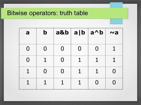 Bitwise Pattern In C   module 00 bitwise operators in c