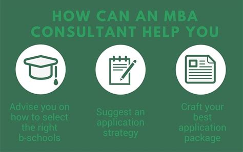 Mba Consulting by What Is Mba Consulting Prepadviser