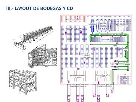 que es layout de bodega diplomado en operaciones logisticas ppt video online